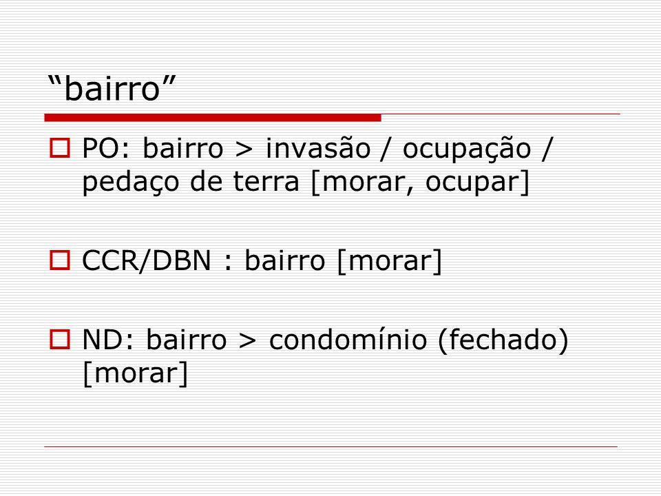 bairro PO: bairro > invasão / ocupação / pedaço de terra [morar, ocupar] CCR/DBN : bairro [morar]